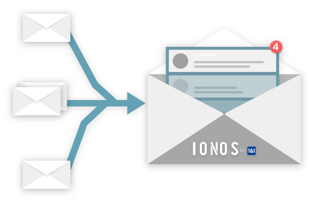 Graphical display of how to migrate your email address to IONOS