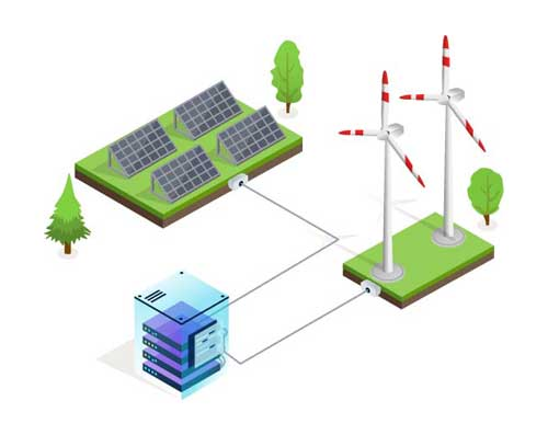 Graphical display: Wind turbines and solar panels supplying electricity to a data center